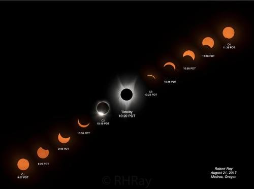 18-Composite of entire Eclipse with timing annotations of the phases