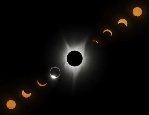 19-Composite with Enlarged Totality Image